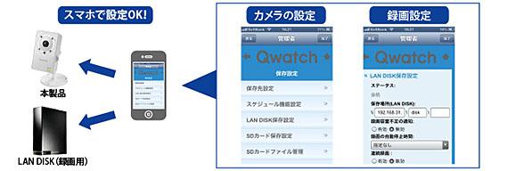 Qwatch View�Ȃ�X�}�z�Őݒ�OK�I