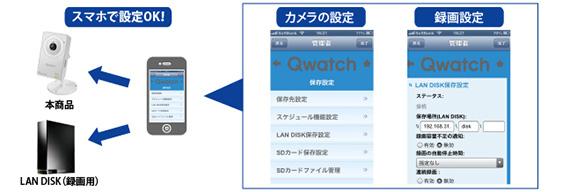 QwatchViewならスマホで設定OK!