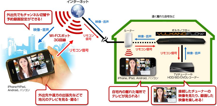 http://www.ioplaza.jp/cl2/vulkano/image/spec_chart.jpg