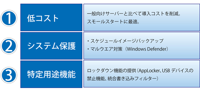 IO DATA APX-Z2WF2I : ハードディスク・NAS | IO DATA通販 アイオープラザ