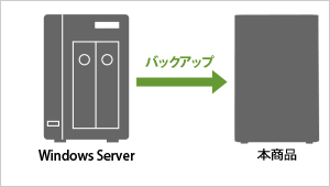 Windows Serverに対応!