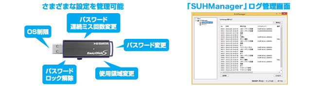 「SUManager4」に対応!