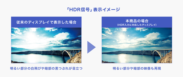 HDR、BT.2020に対応